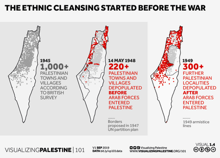 Ethnic Cleansing Started Before the War