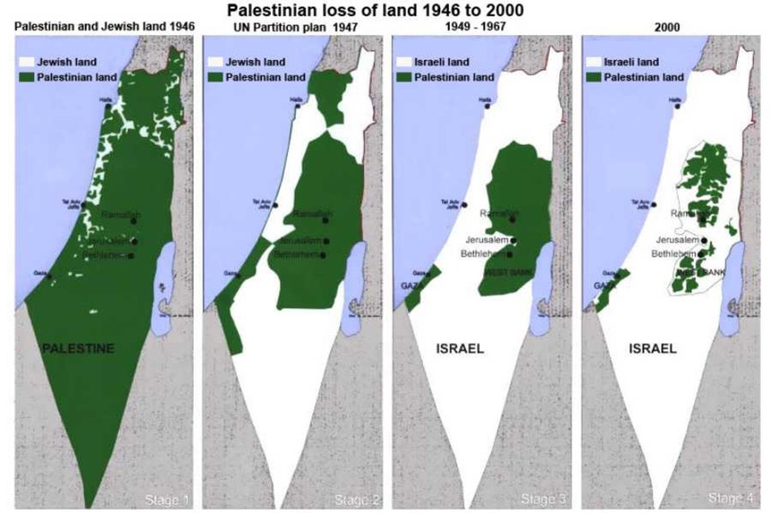 Palestinian land loss map