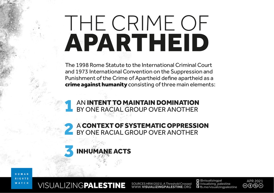 The Crime of Apartheid