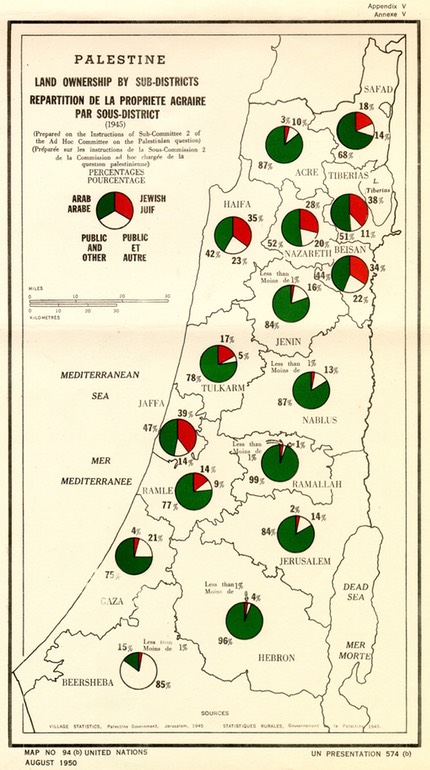 UN 1945 population split map