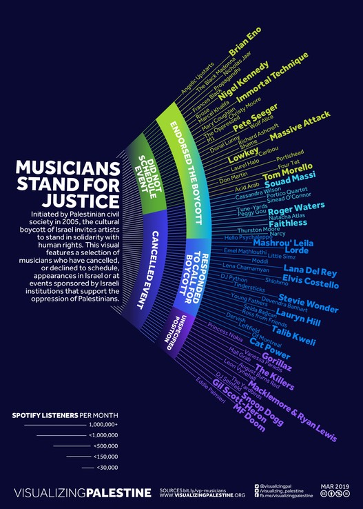 VP-Musicians-Stand-for-Justice-Web-20190313